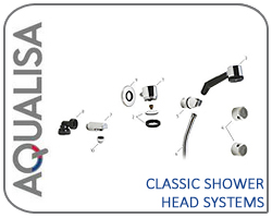 Aqualisa Classic Shower Head Systems