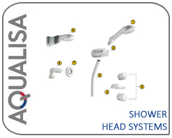 Aqualisa Shower Head Systems